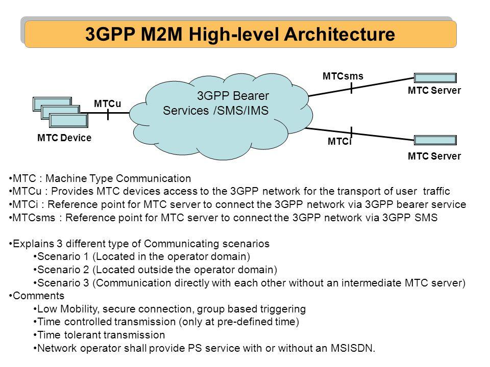 3GPP M2M High-level Architecture