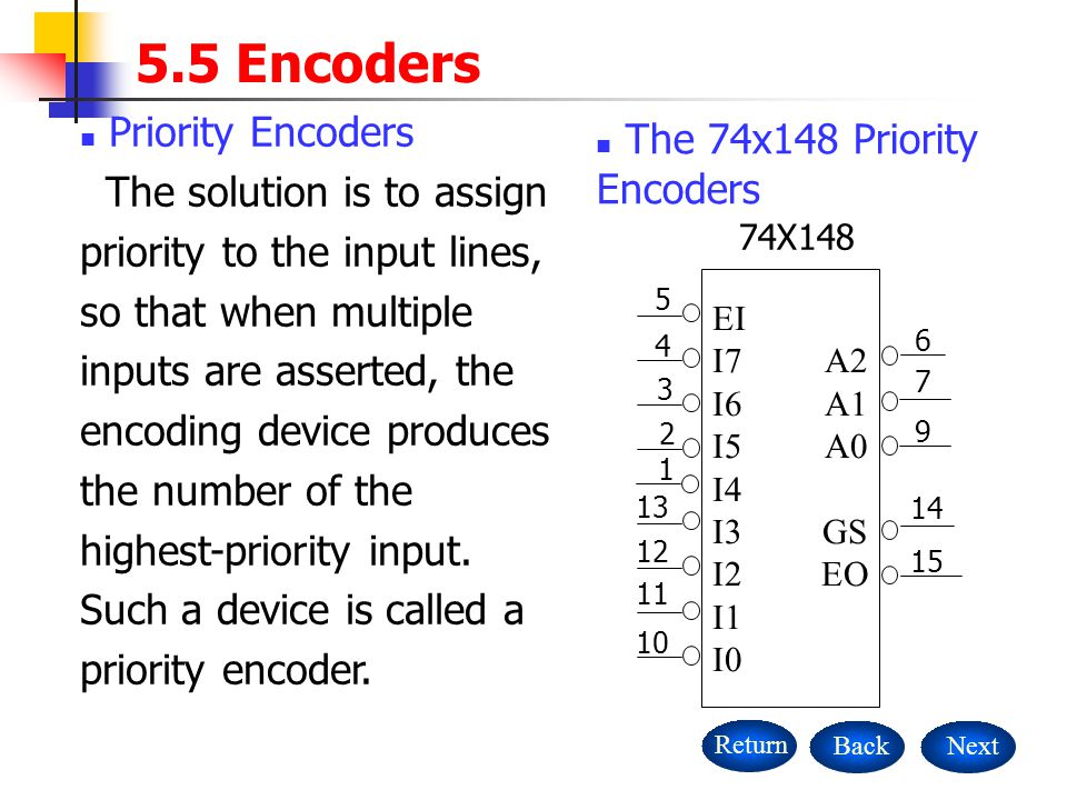 5.5 Encoders Priority Encoders The 74x148 Priority Encoders