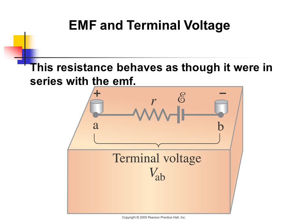 EMF and Terminal Voltage