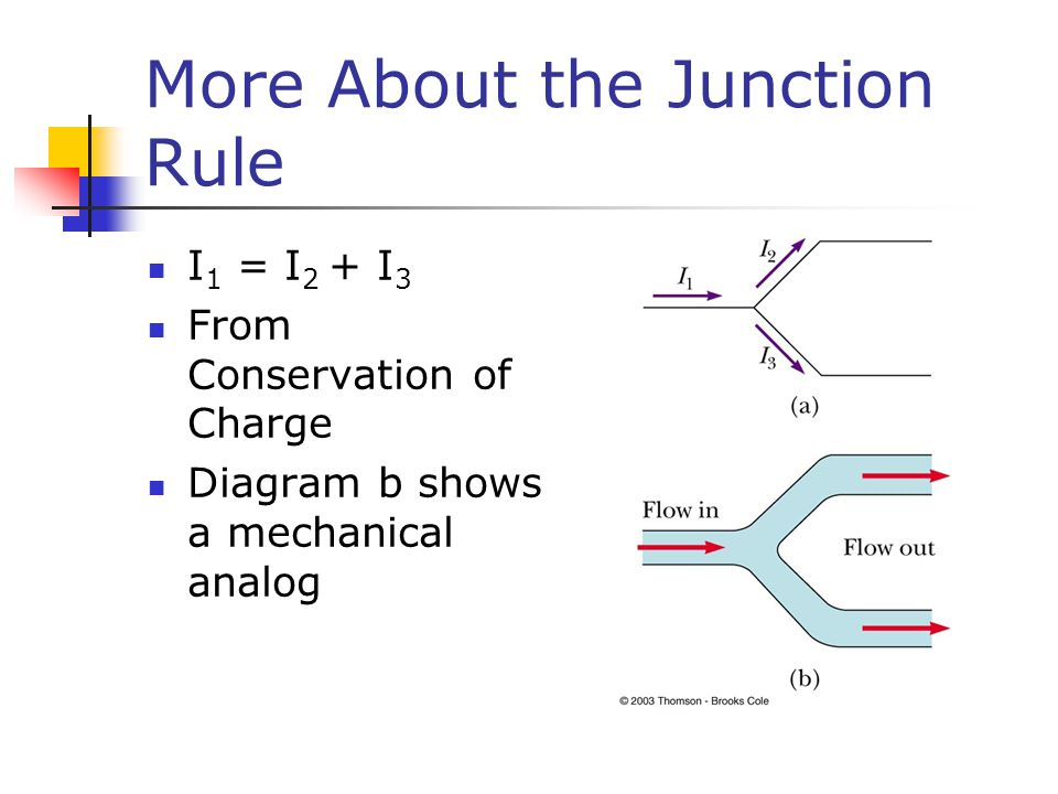 More About the Junction Rule