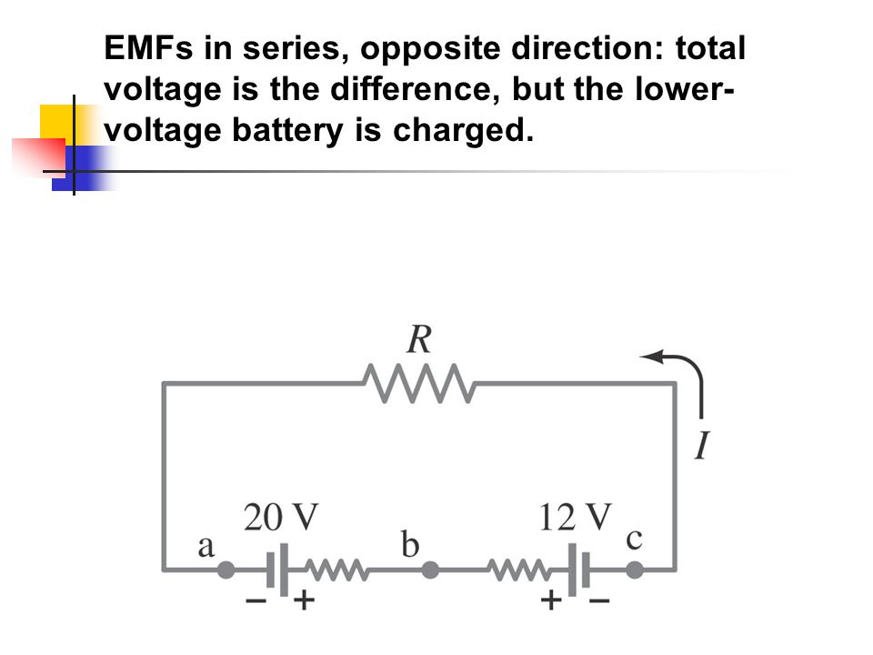EMFs in series, opposite direction: total voltage is the difference, but the lower-voltage battery is charged.