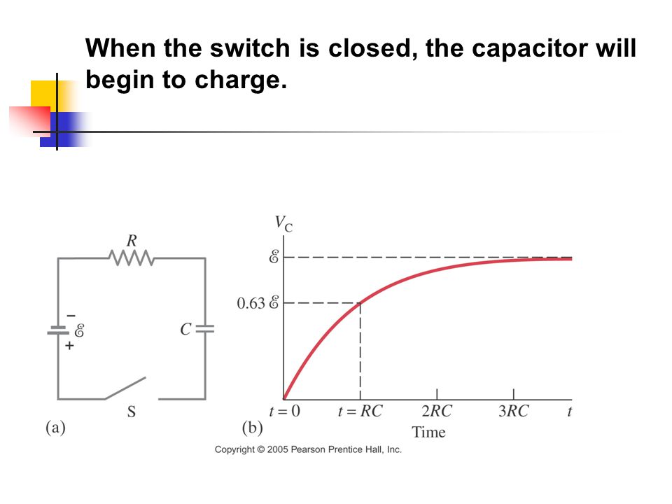 When the switch is closed, the capacitor will begin to charge.