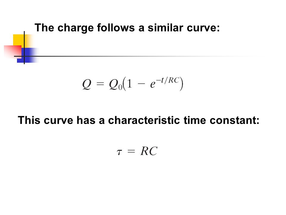 The charge follows a similar curve:
