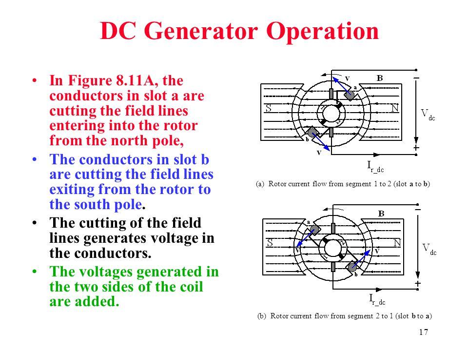 DC Generator Operation