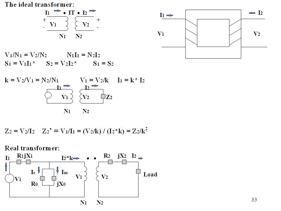I1 IT. I2. I2. I1. + + V1. V2. - - V1. V2. N1. N2. I1. I2. V1. V2. Z2. N1. N2. R1.