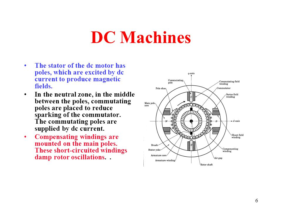 DC Machines The stator of the dc motor has poles, which are excited by dc current to produce magnetic fields.