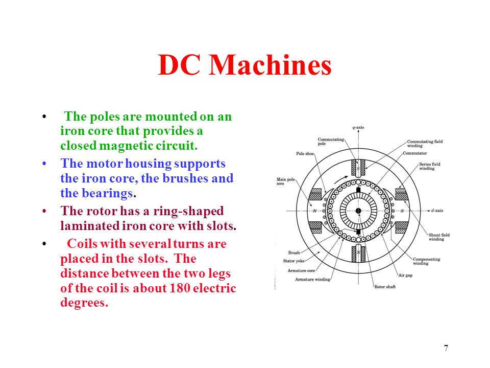 DC Machines The poles are mounted on an iron core that provides a closed magnetic circuit.