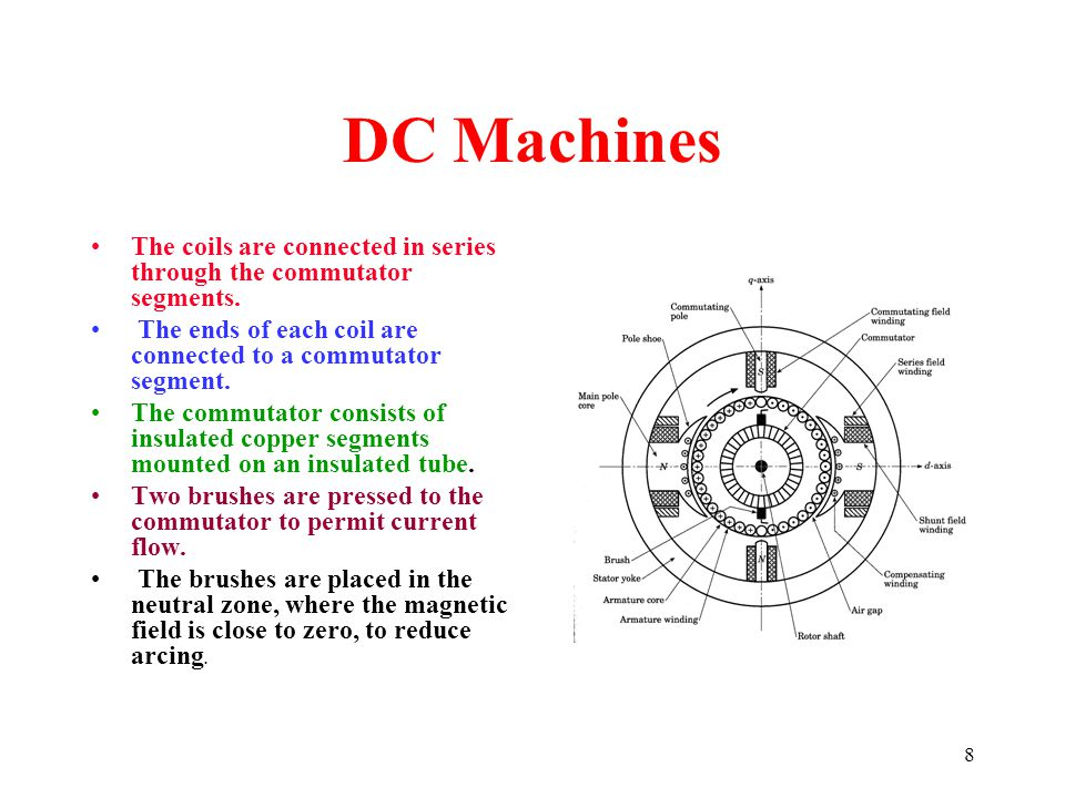 DC Machines The coils are connected in series through the commutator segments. The ends of each coil are connected to a commutator segment.