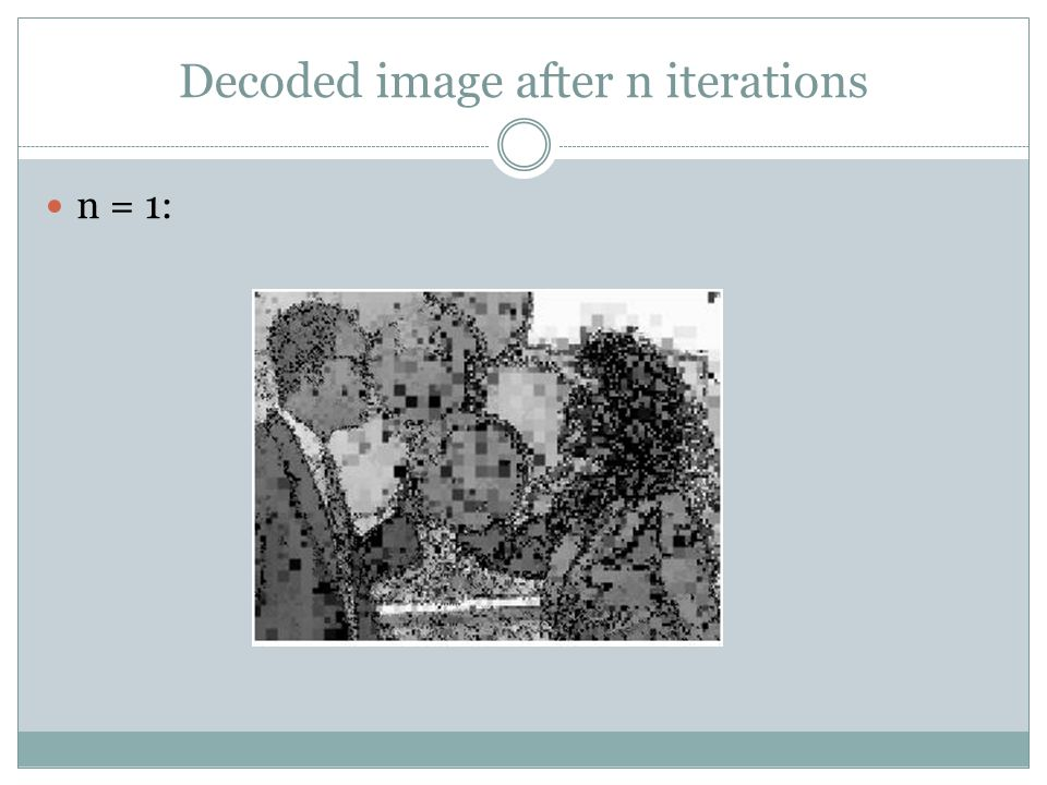 Decoded image after n iterations