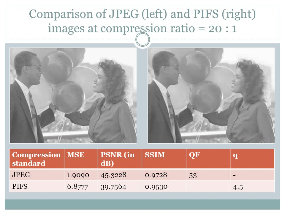 Comparison of JPEG (left) and PIFS (right) images at compression ratio = 20 : 1