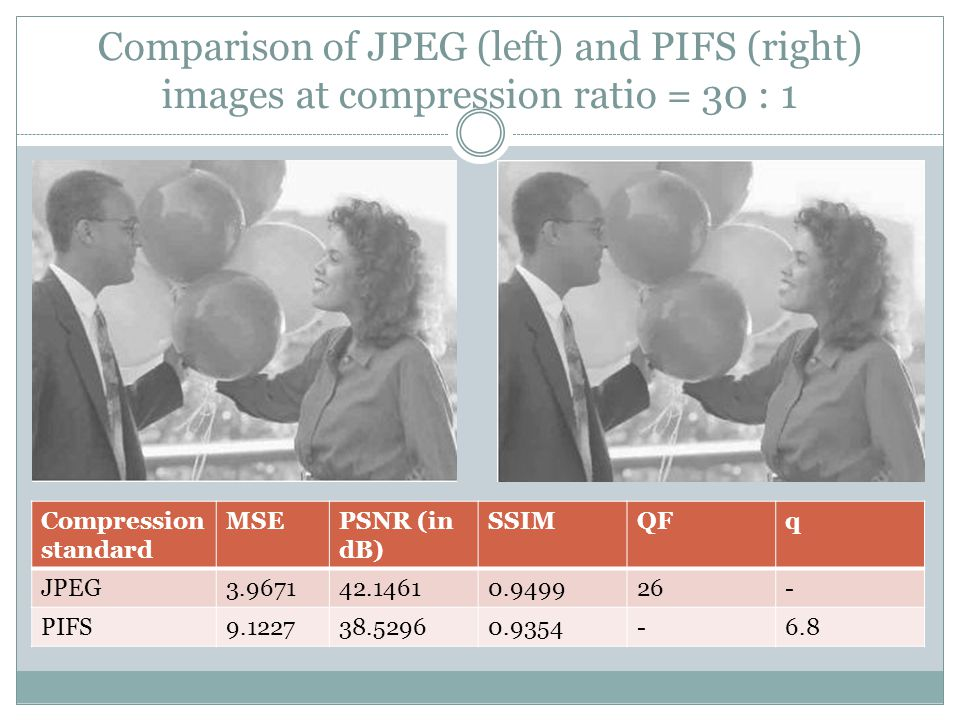 Comparison of JPEG (left) and PIFS (right) images at compression ratio = 30 : 1