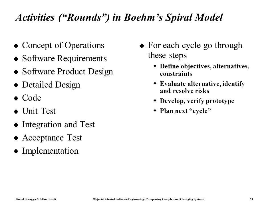 Activities ( Rounds ) in Boehm's Spiral Model