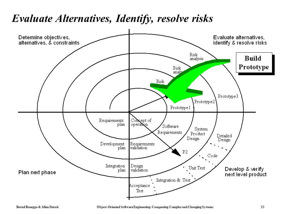Evaluate Alternatives, Identify, resolve risks