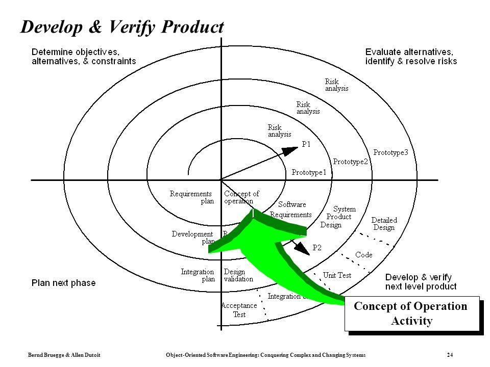 Develop & Verify Product