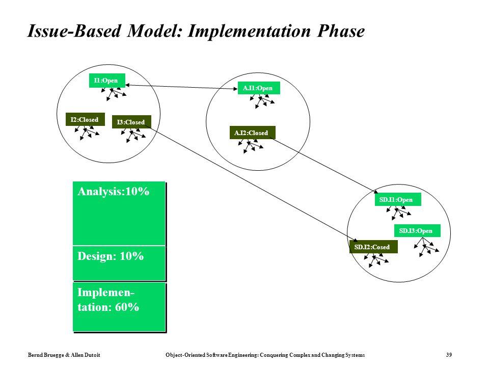 Issue-Based Model: Implementation Phase