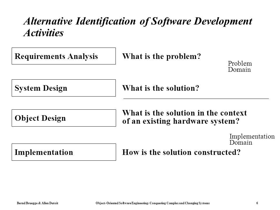 Alternative Identification of Software Development Activities