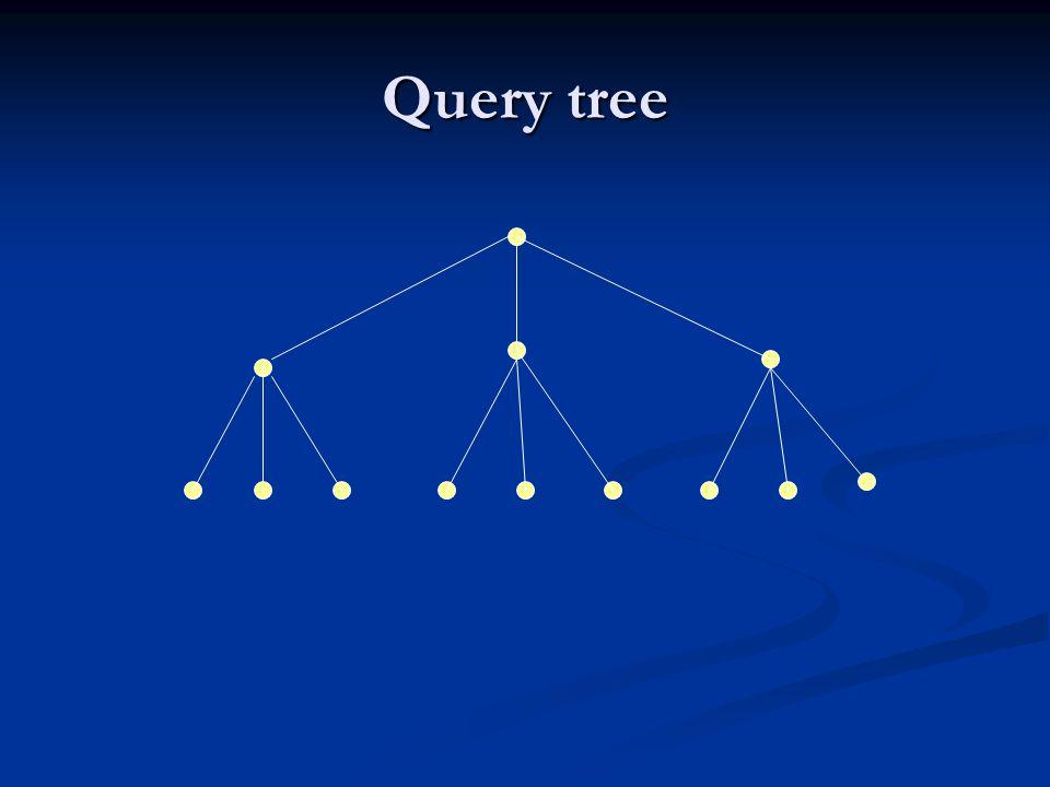 Query tree