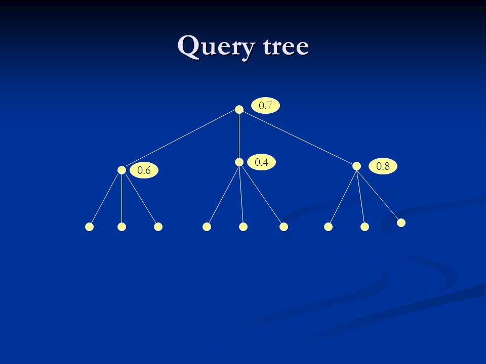 Query tree 0.7 0.4 0.8 0.6