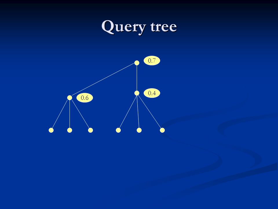 Query tree 0.7 0.4 0.6