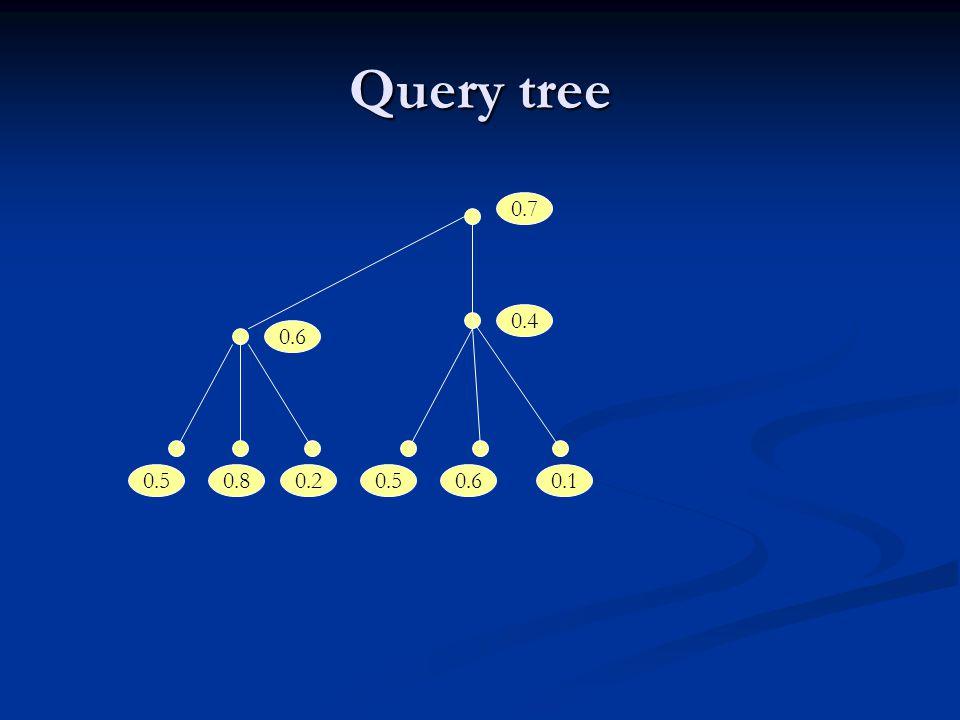 Query tree 0.7 0.4 0.6 0.5 0.8 0.2 0.5 0.6 0.1