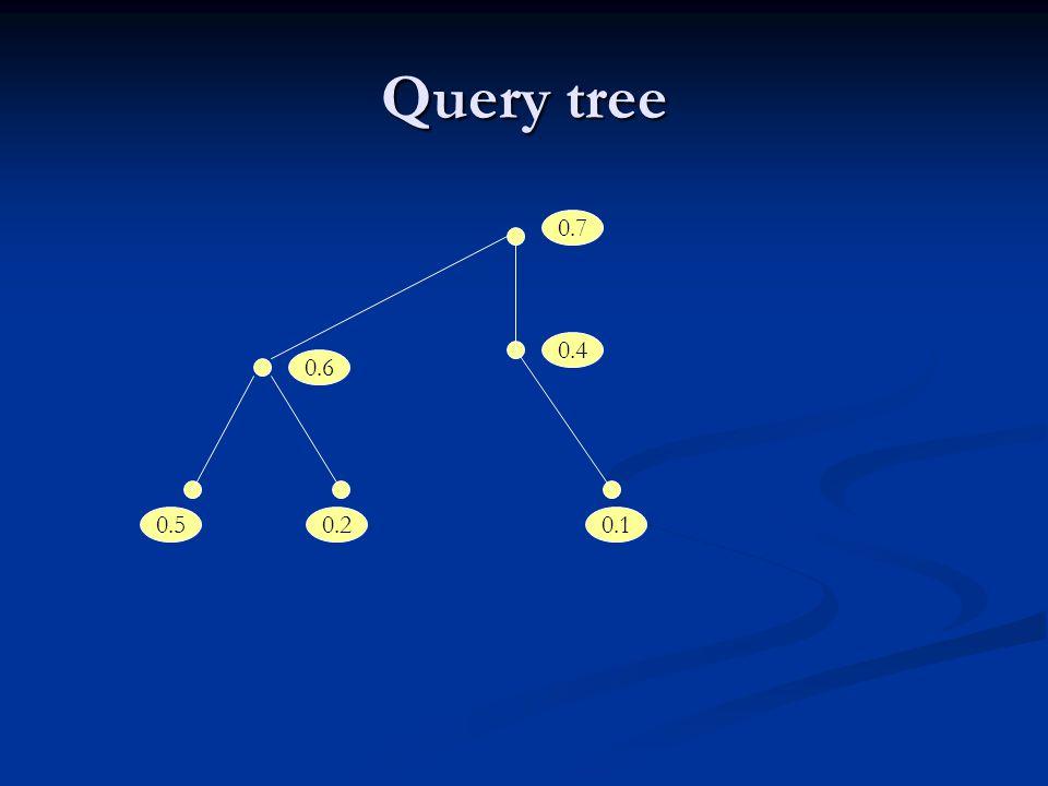 Query tree 0.7 0.4 0.6 0.5 0.2 0.1