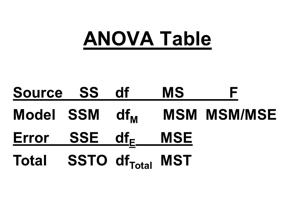ANOVA Table Source SS df MS F Model SSM dfM MSM MSM/MSE