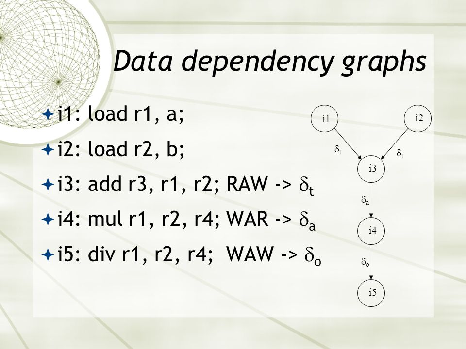 Data dependency graphs