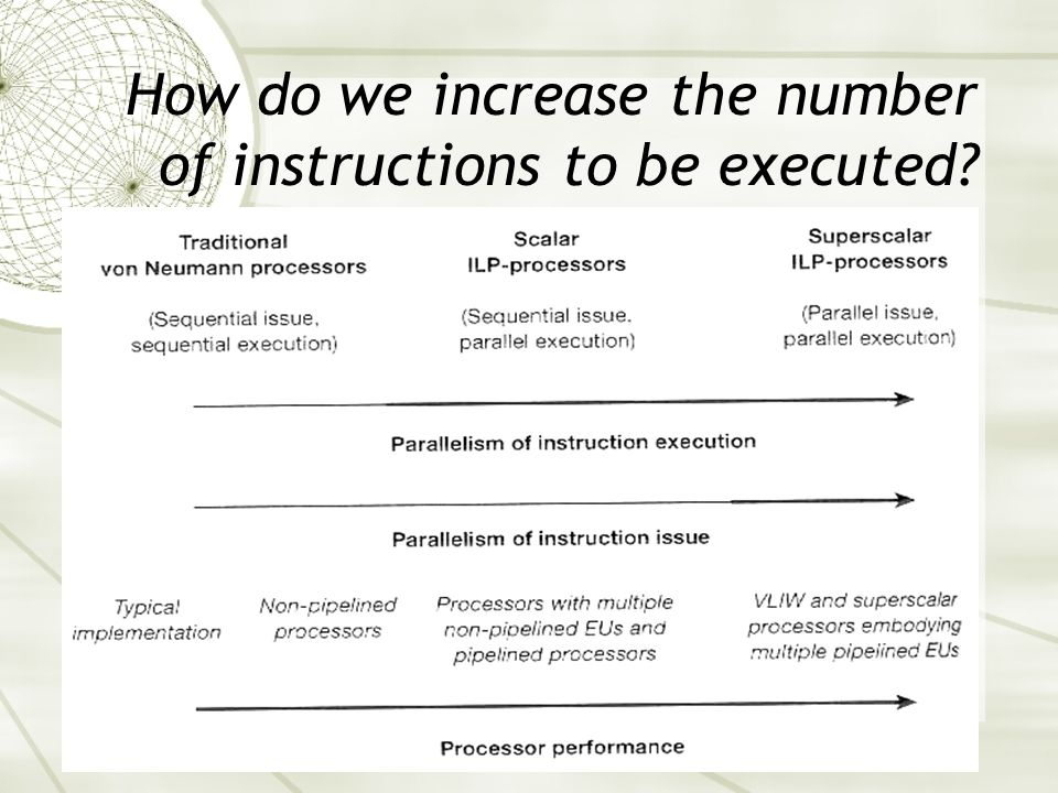 How do we increase the number of instructions to be executed