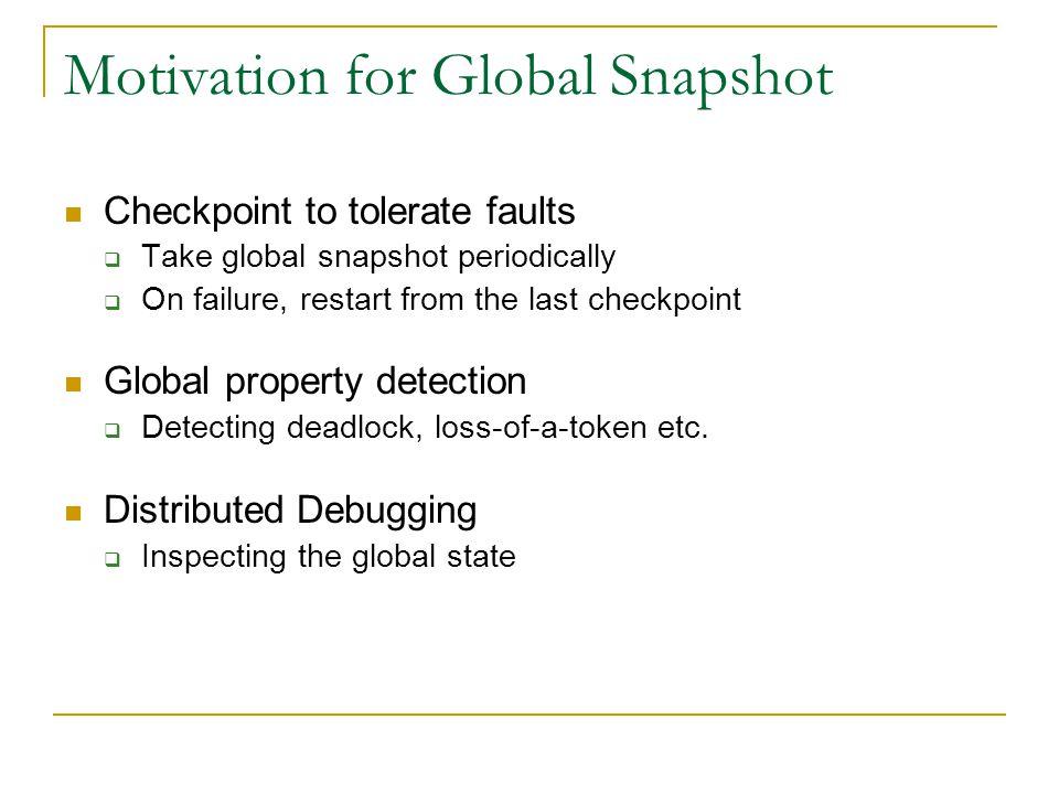 Motivation for Global Snapshot