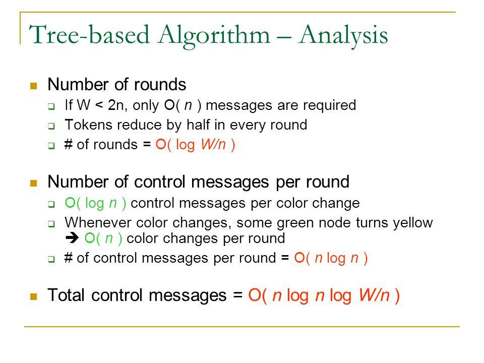 Tree-based Algorithm – Analysis