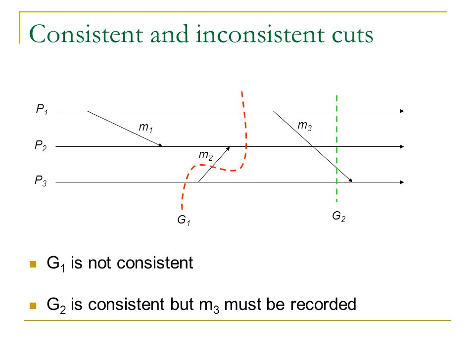 Consistent and inconsistent cuts