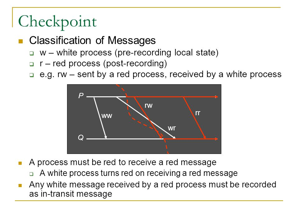 Checkpoint Classification of Messages