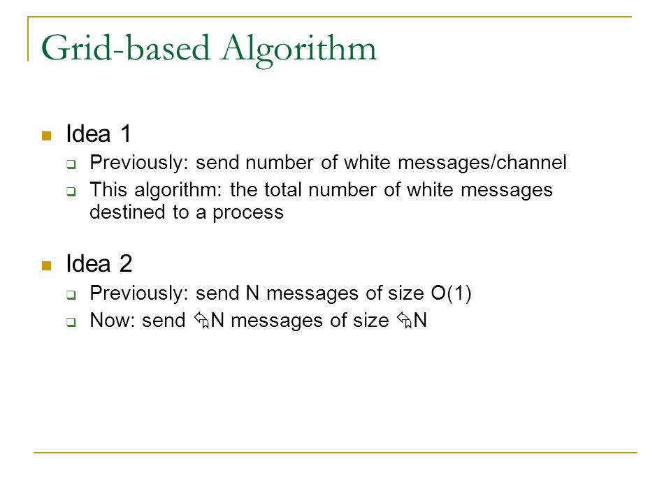 Grid-based Algorithm Idea 1 Idea 2