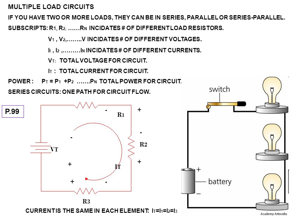 P.99 MULTIPLE LOAD CIRCUITS - + R1 - - R2 VT + + IT + - R3