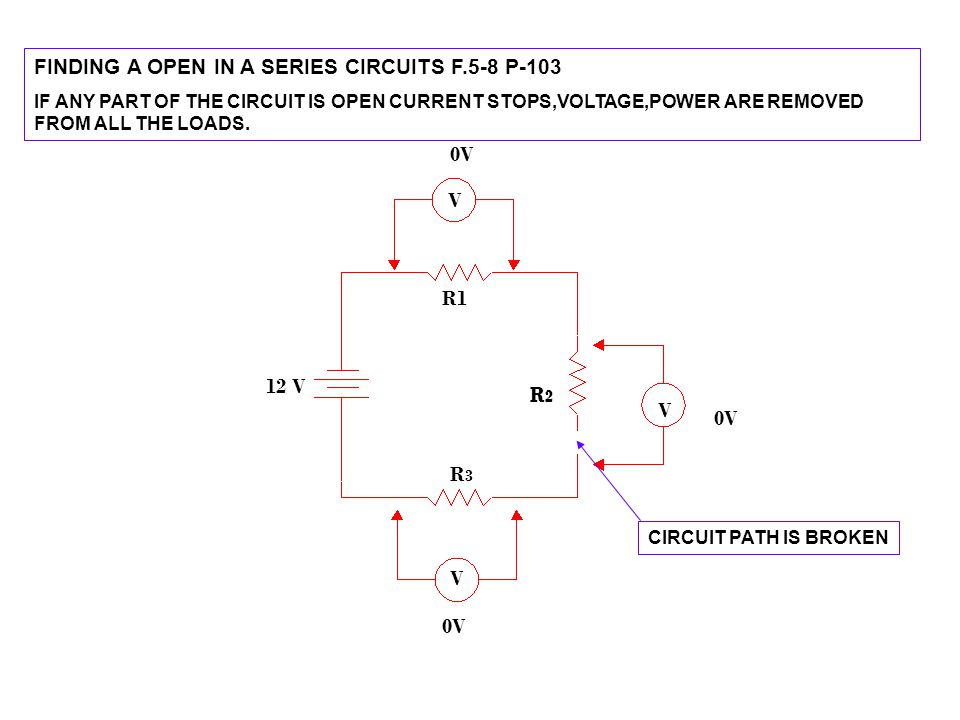 FINDING A OPEN IN A SERIES CIRCUITS F.5-8 P-103