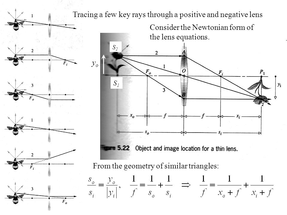Tracing a few key rays through a positive and negative lens