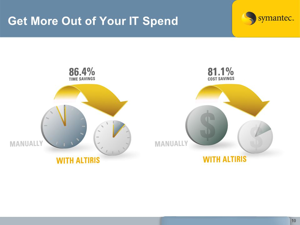 Get More Out of Your IT Spend