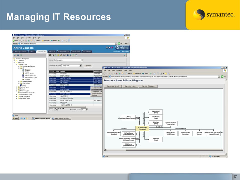 Managing IT Resources Managing IT Resources