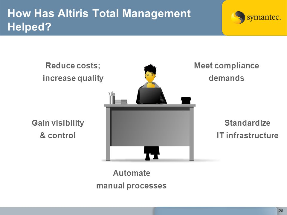 How Has Altiris Total Management Helped