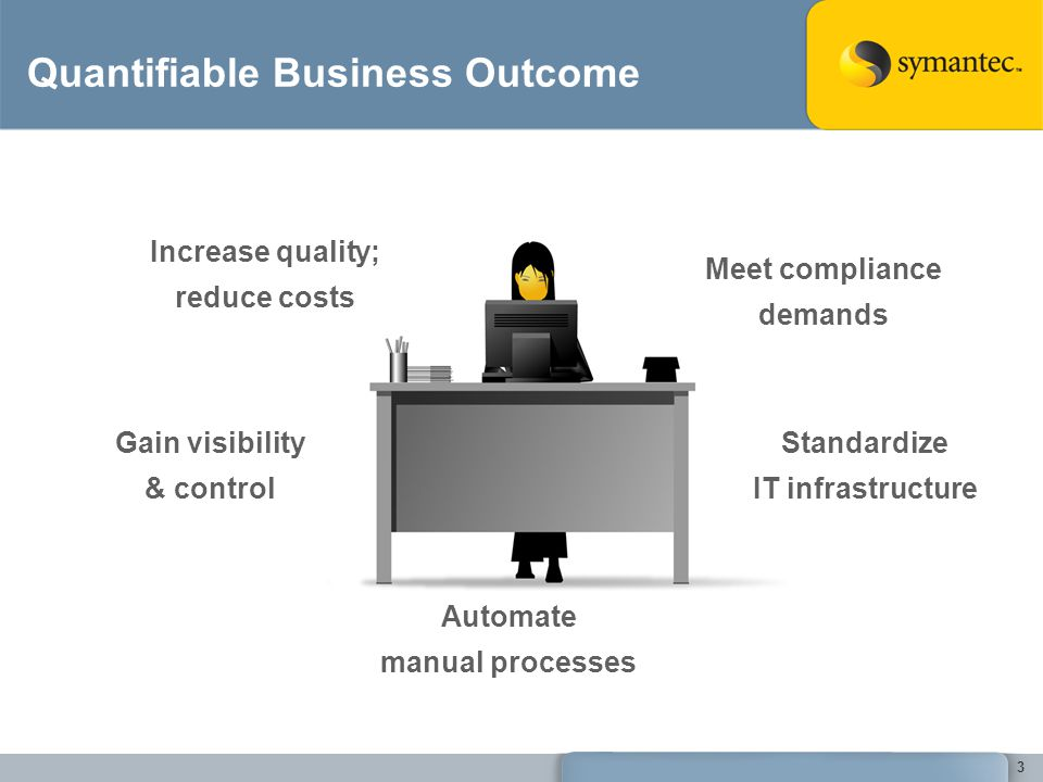 Quantifiable Business Outcome