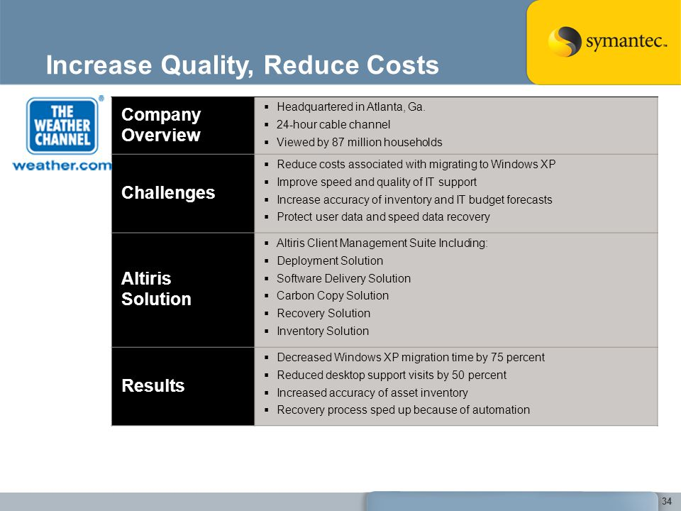 Increase Quality, Reduce Costs