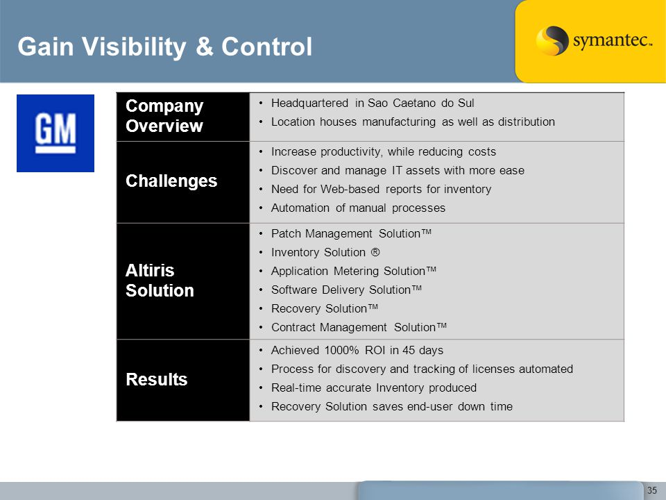 Gain Visibility & Control