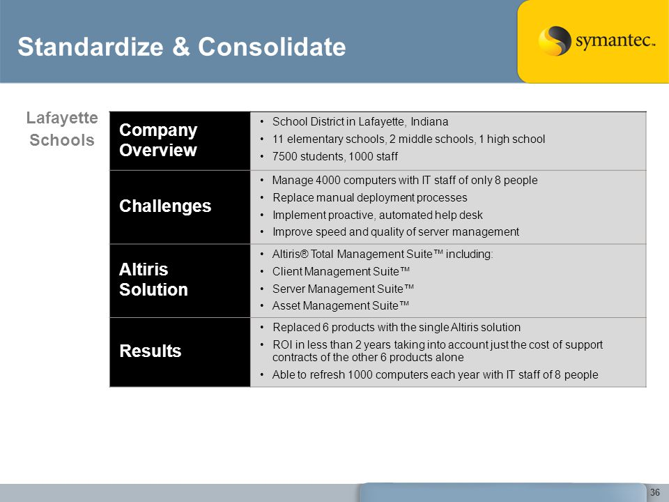 Standardize & Consolidate
