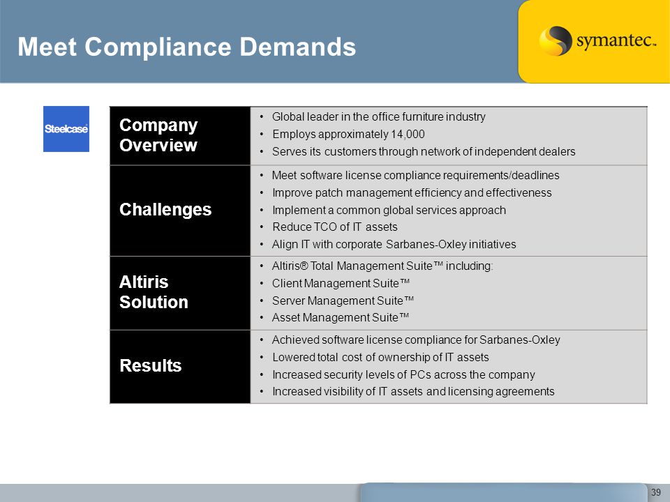 Meet Compliance Demands
