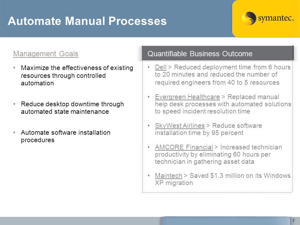 Automate Manual Processes