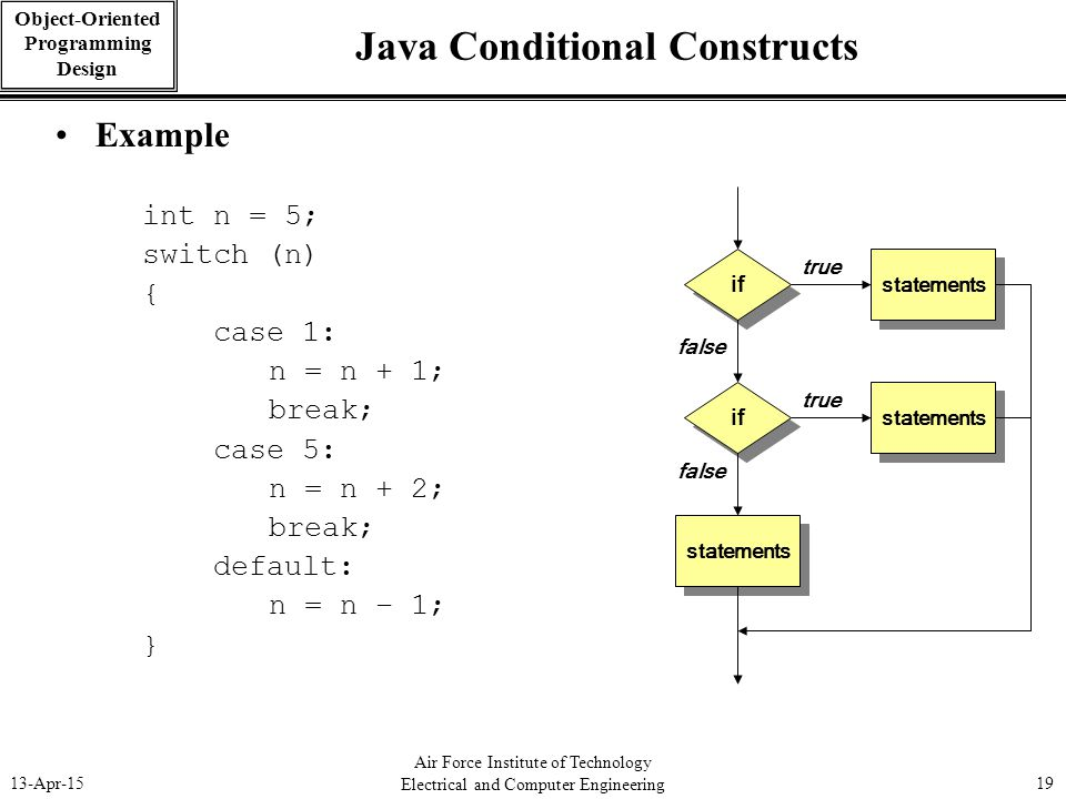 Java Conditional Constructs
