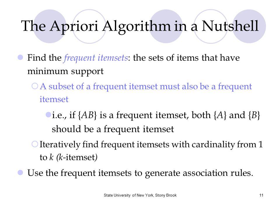 The Apriori Algorithm in a Nutshell