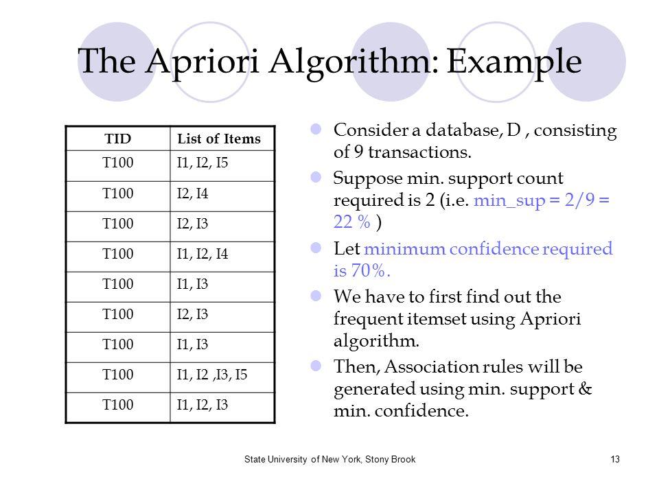 The Apriori Algorithm: Example