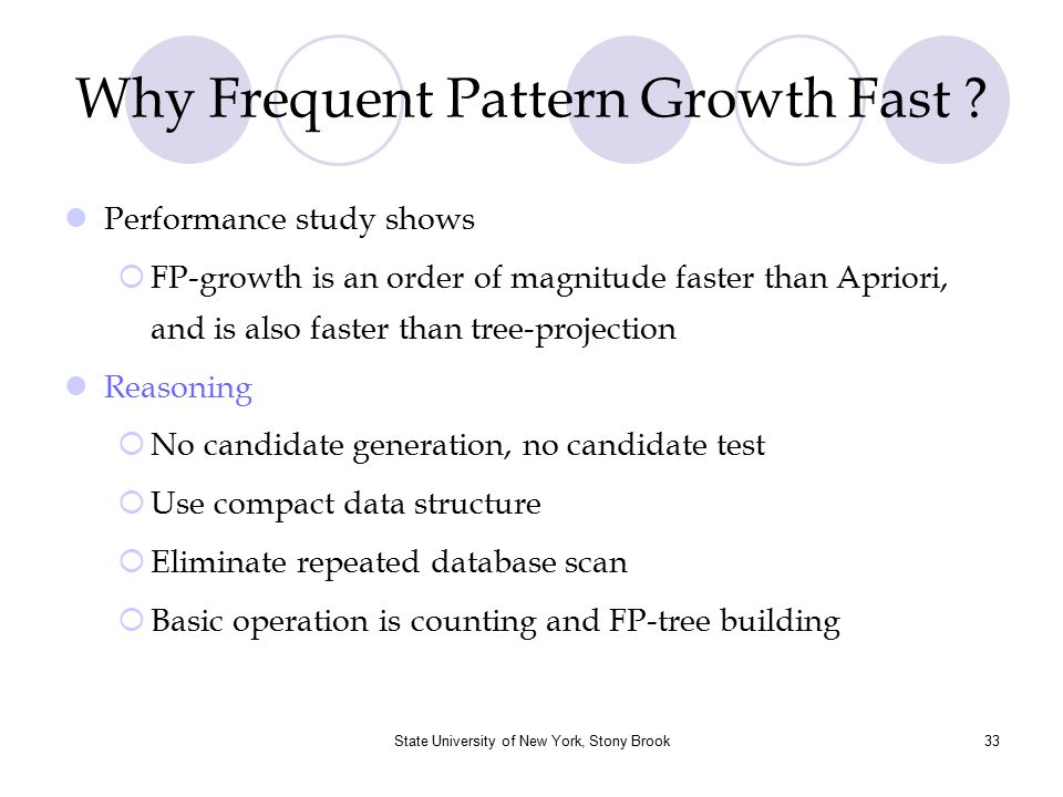 Why Frequent Pattern Growth Fast