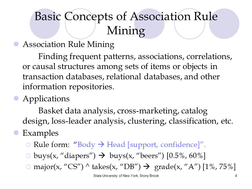 Basic Concepts of Association Rule Mining